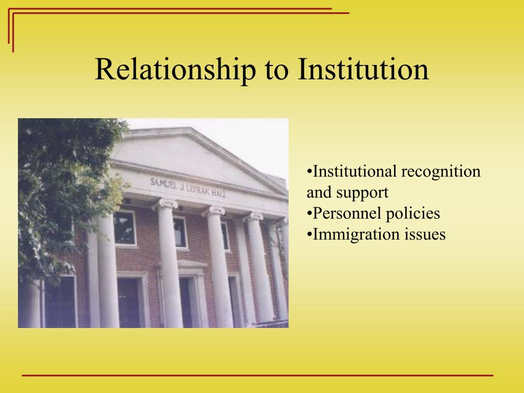 Relationship to Institution