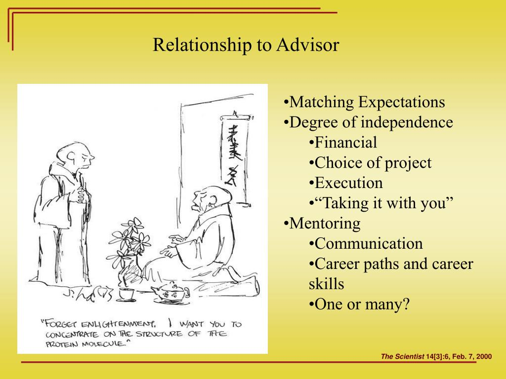 Relationship to Advisor