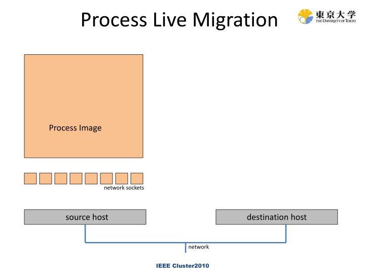 Process Live Migration