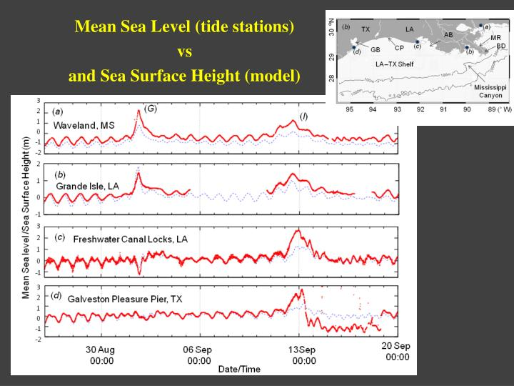 Mean Sea Level (tide stations)