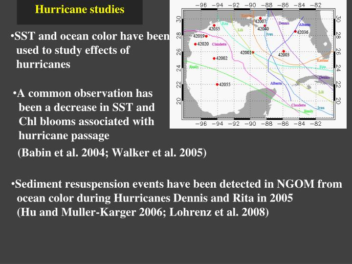 Hurricane studies