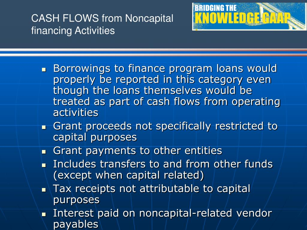 Borrowings to finance program loans would properly be reported in this category even though the loans themselves would be treated as part of cash flows from operating activities