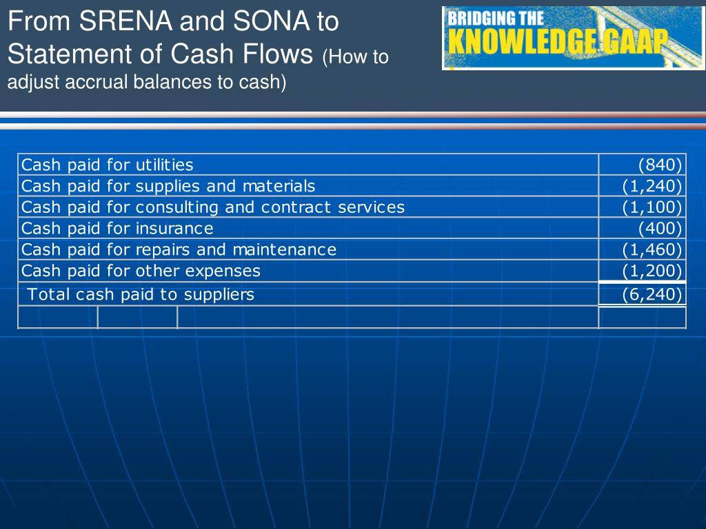 From SRENA and SONA to Statement of Cash Flows