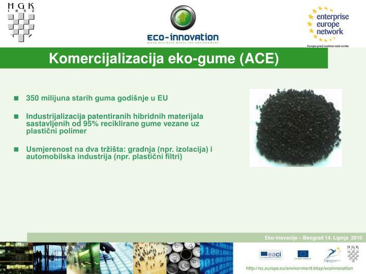 Komercijalizacija eko-gume