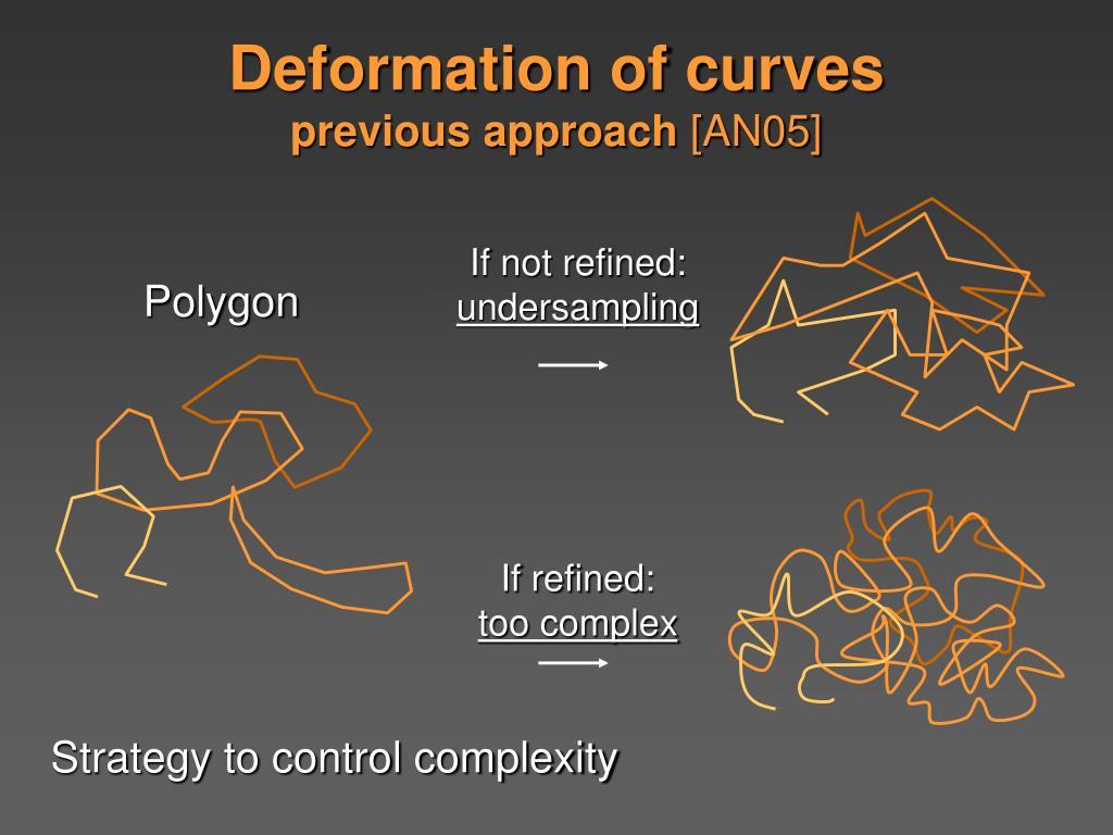 Deformation of curves