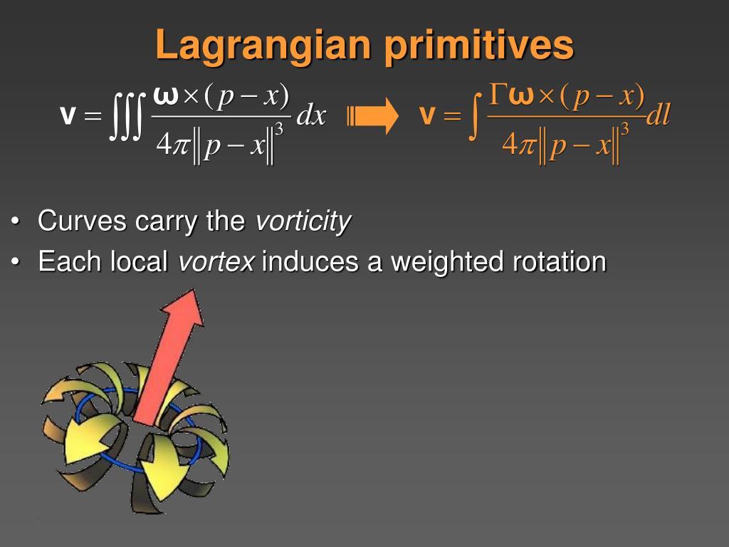 Lagrangian primitives
