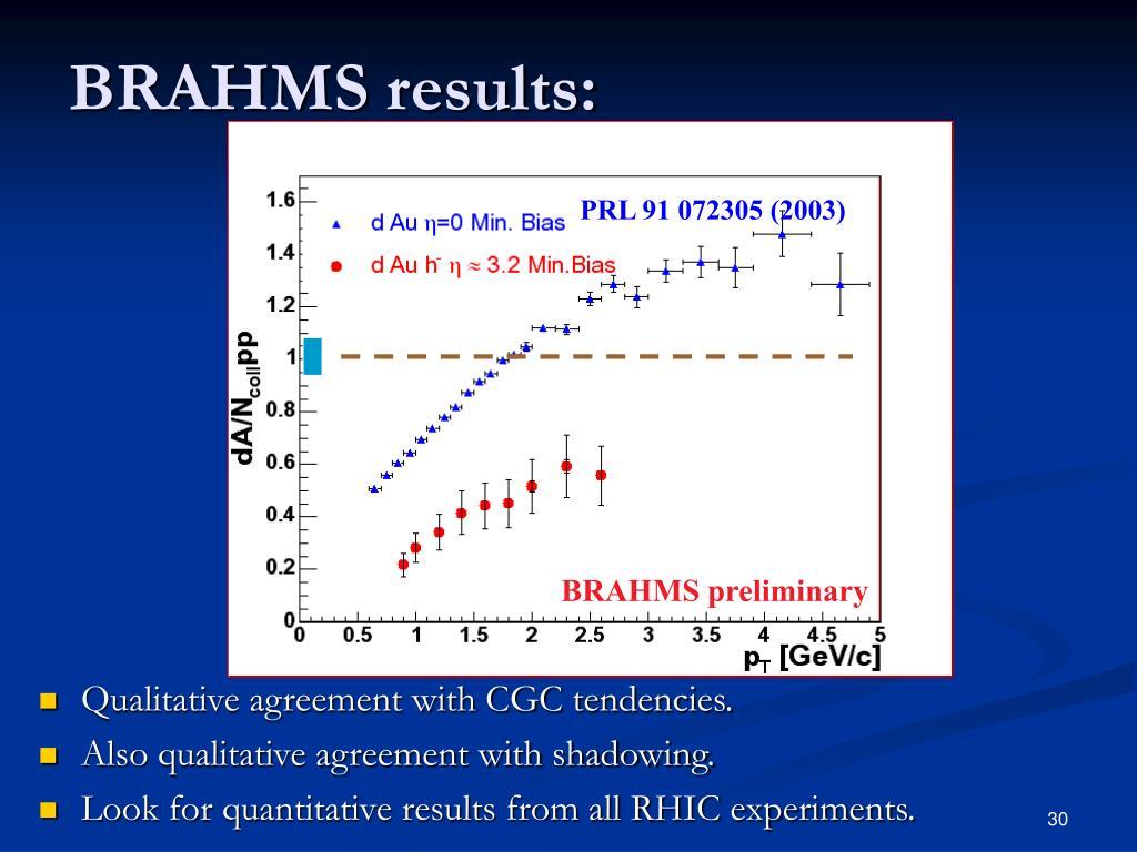 BRAHMS results: