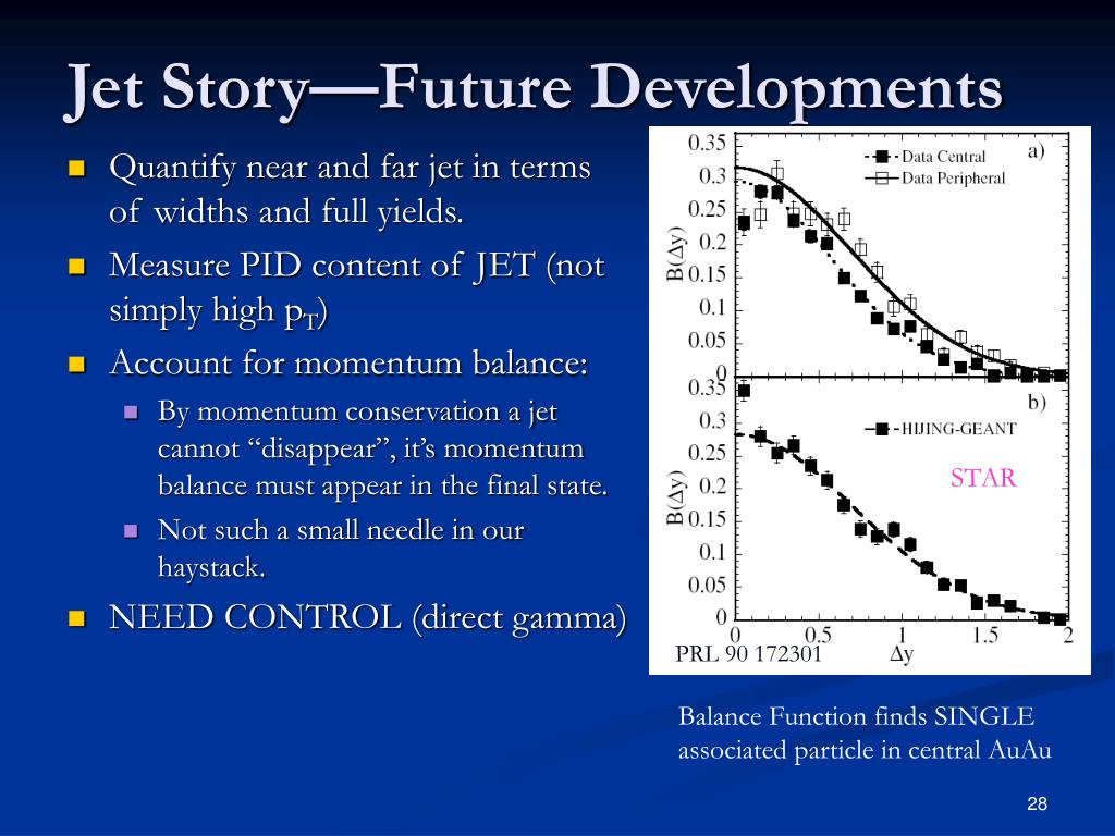 Jet Story—Future Developments