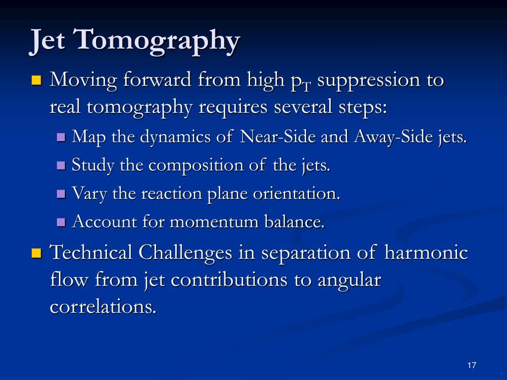 Jet Tomography