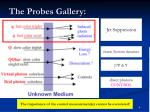the probes gallery