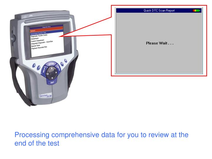 Processing comprehensive data for you to review at the end of the test