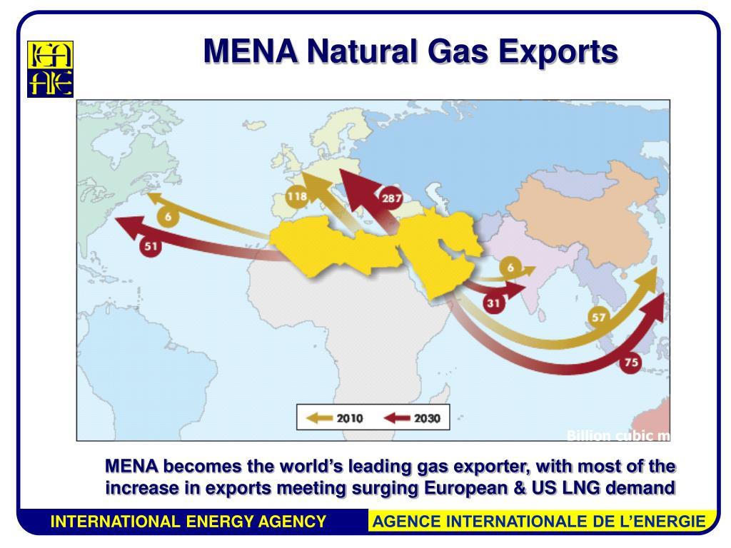 MENA Natural Gas Exports