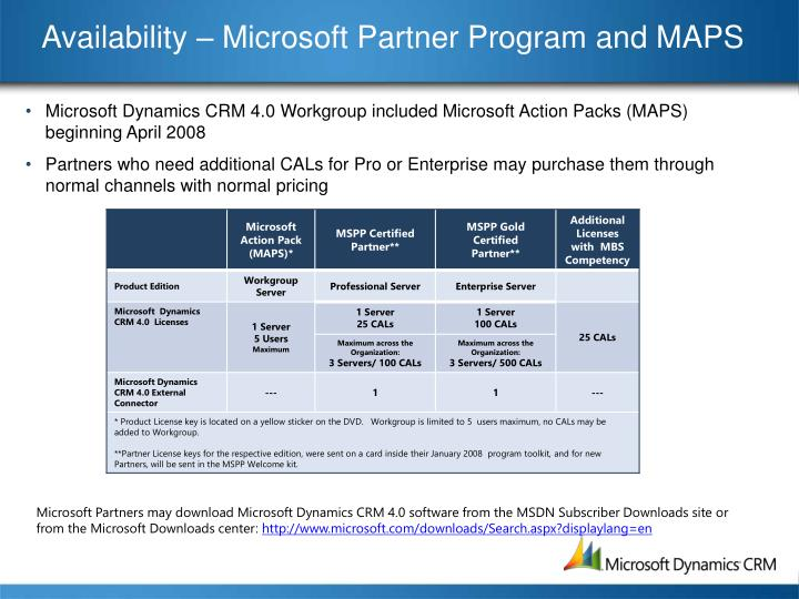 Availability – Microsoft Partner Program and MAPS