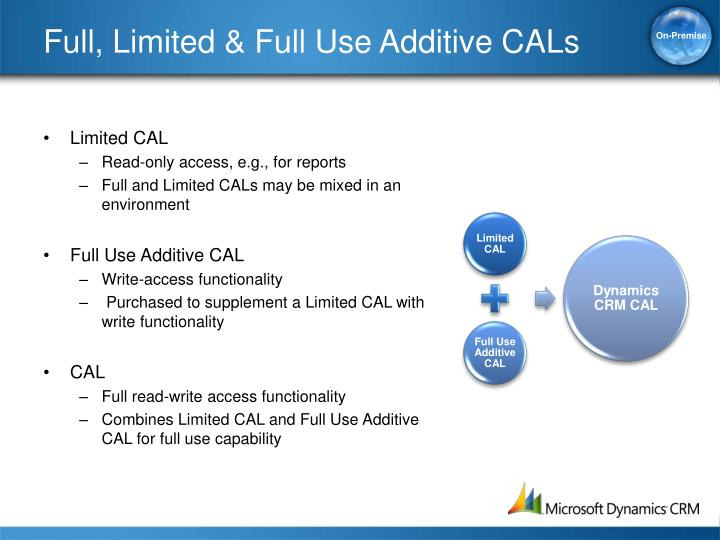 Full, Limited & Full Use Additive CALs