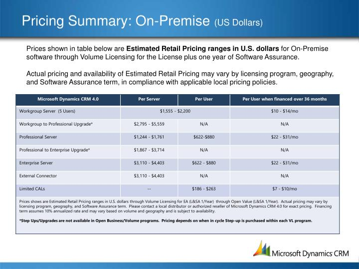 Pricing Summary: On-Premise