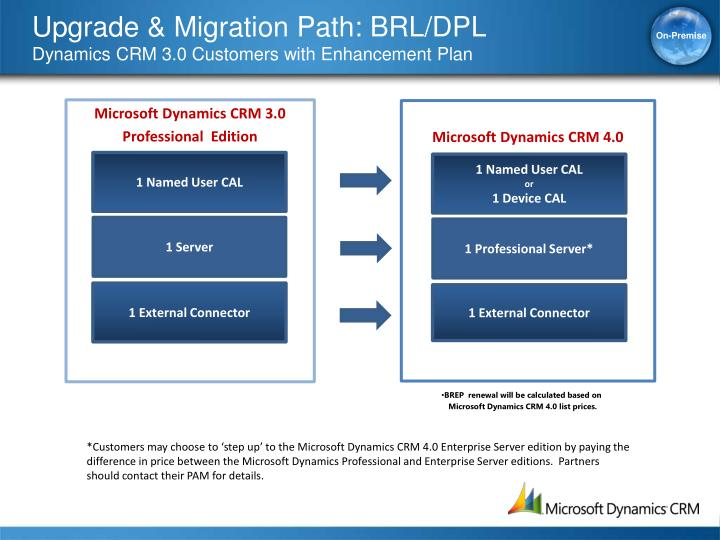 Upgrade & Migration Path: BRL/DPL