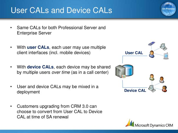 User CALs and Device CALs
