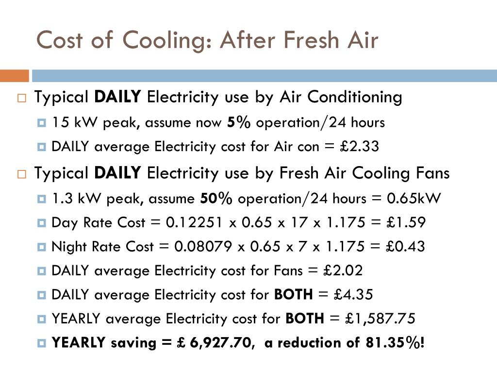 Cost of Cooling: After Fresh Air
