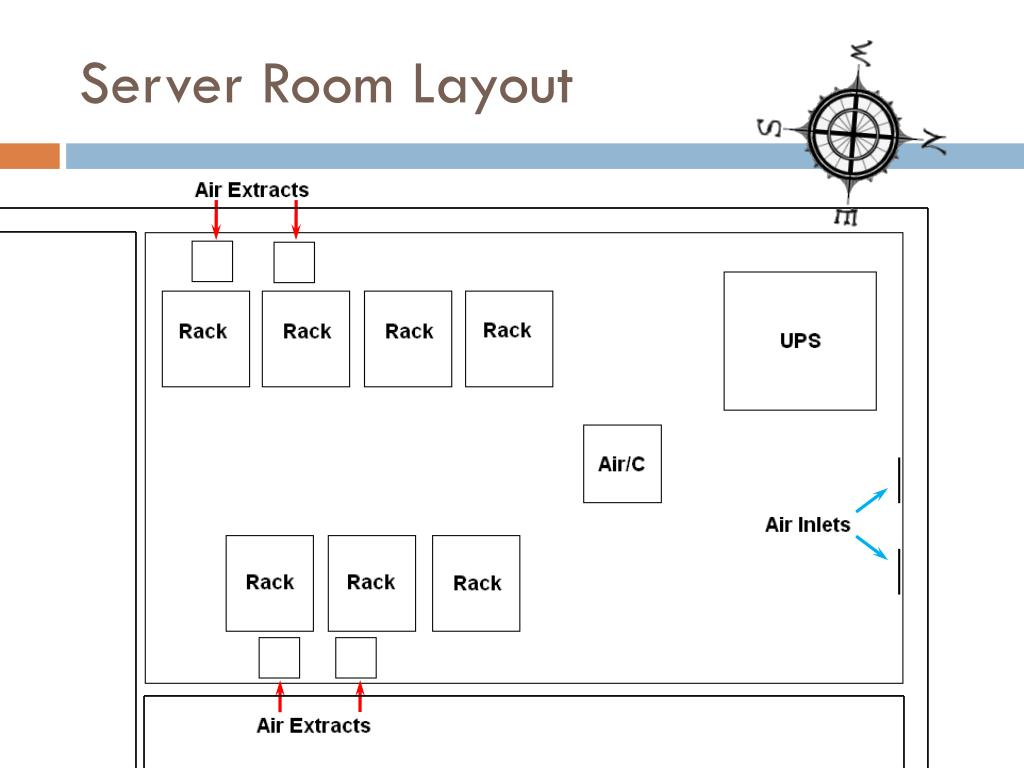 Server Room Layout