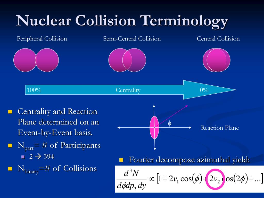 Nuclear Collision Terminology