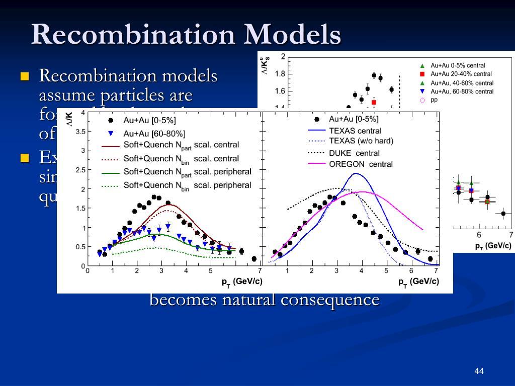 Recombination Models