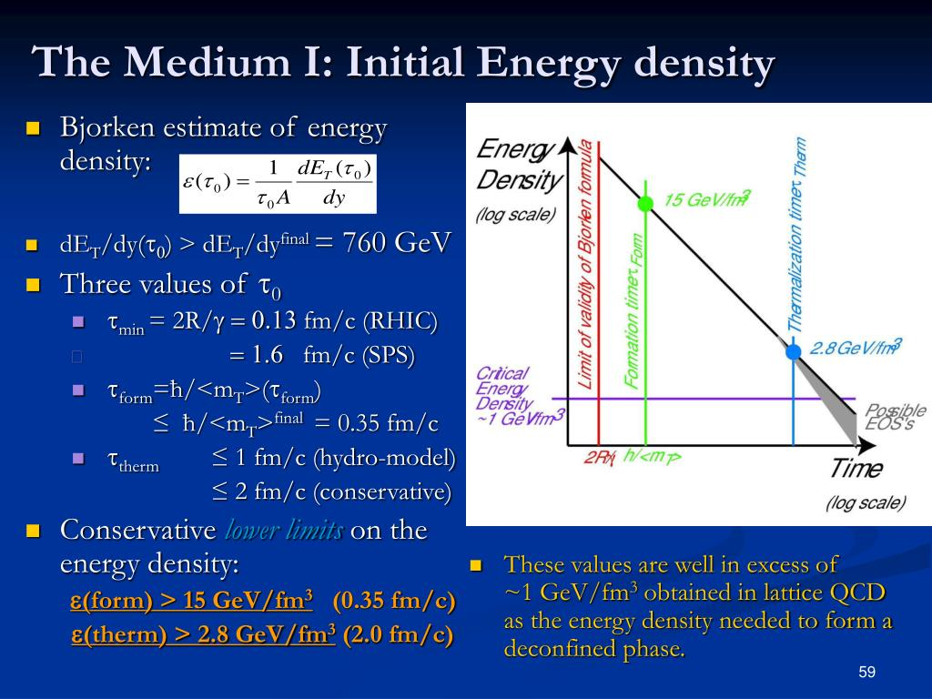 The Medium I: Initial Energy density