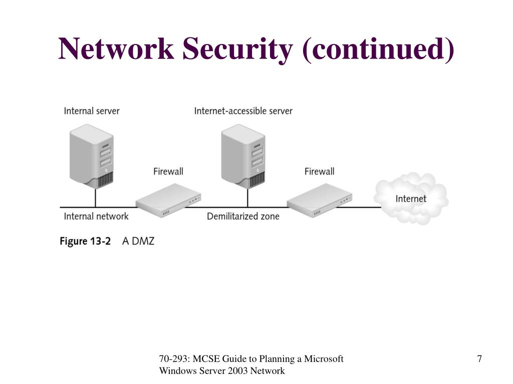 Network Security (continued)