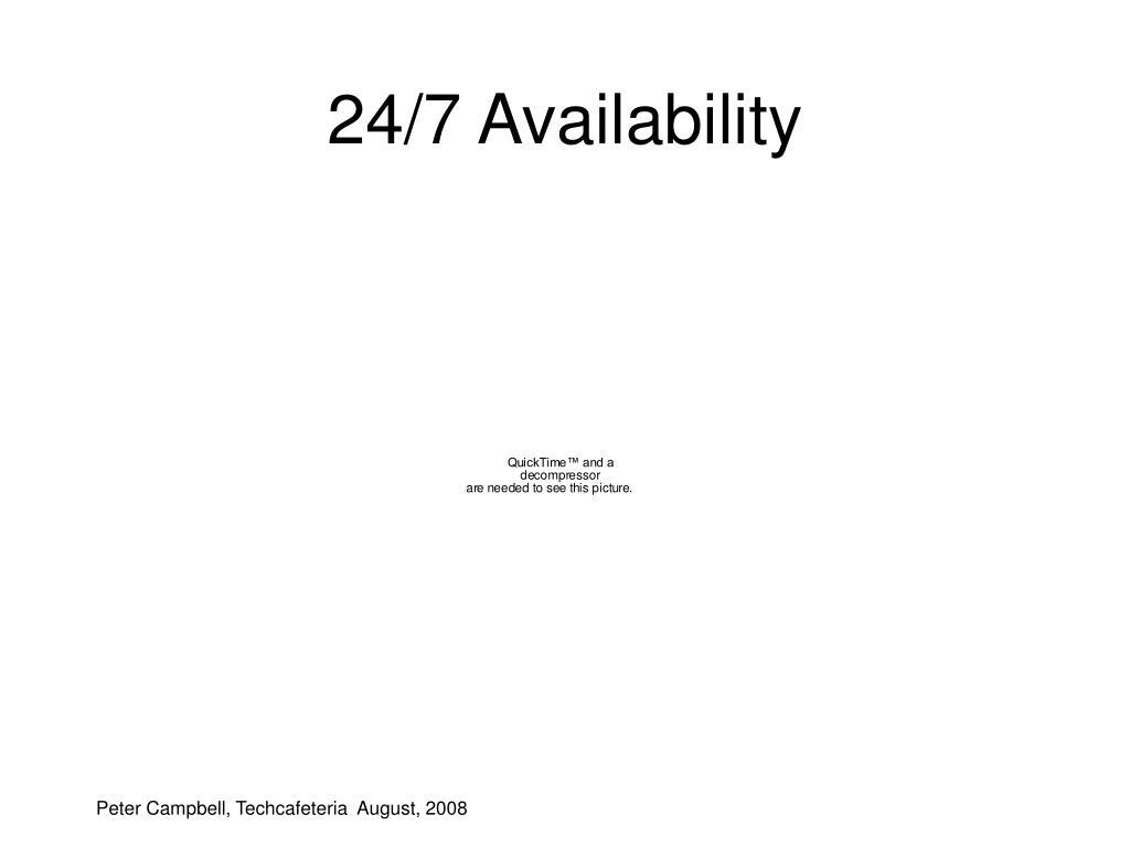 24/7 Availability