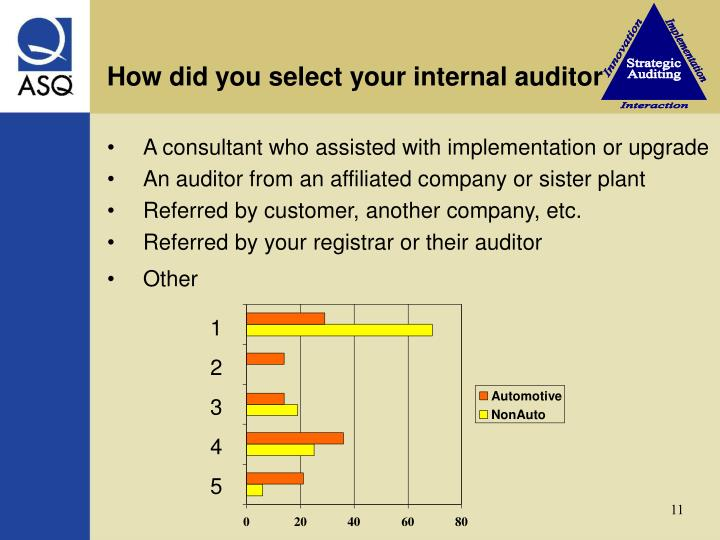 How did you select your internal auditor