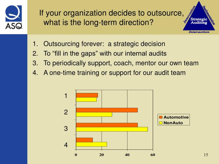 If your organization decides to outsource,            what is the long-term direction?