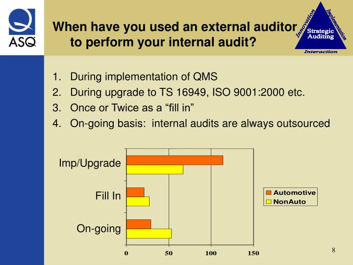 When have you used an external auditor              to perform your internal audit?