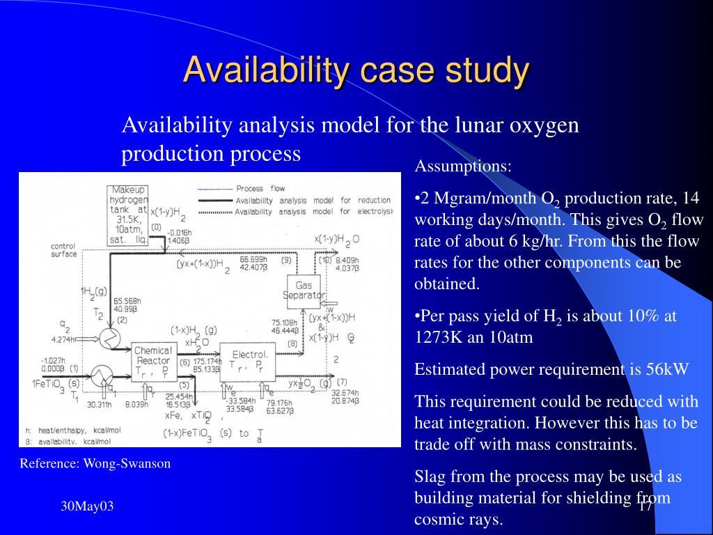 Availability case study