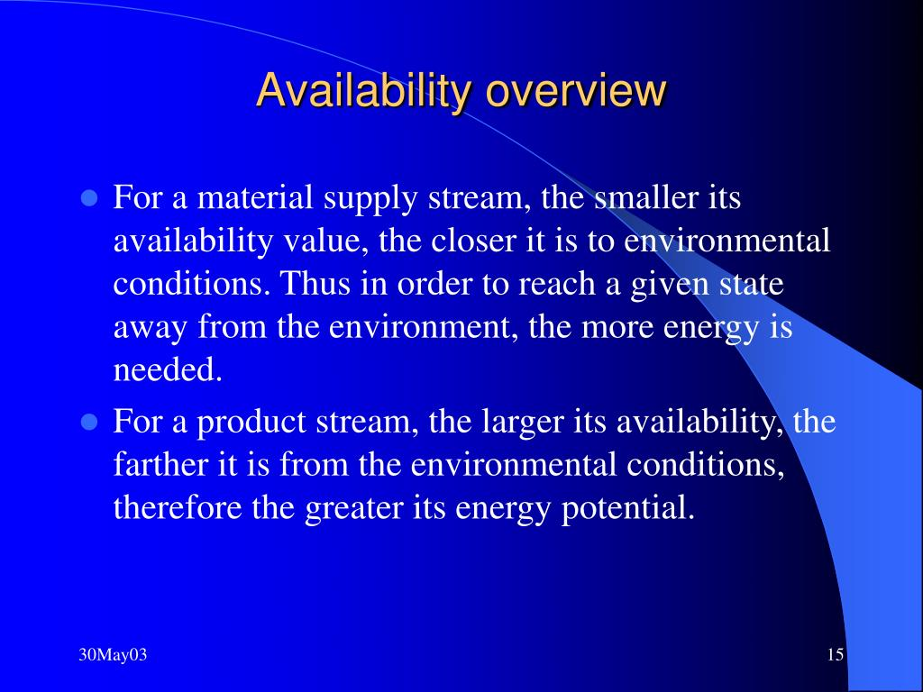 Availability overview
