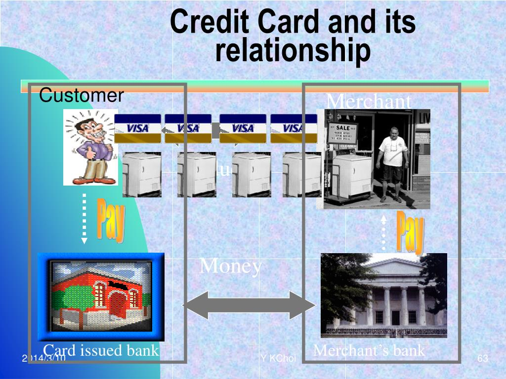 Credit Card and its relationship