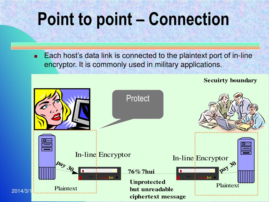 Point to point – Connection