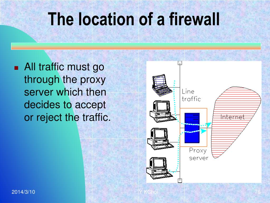 The location of a firewall