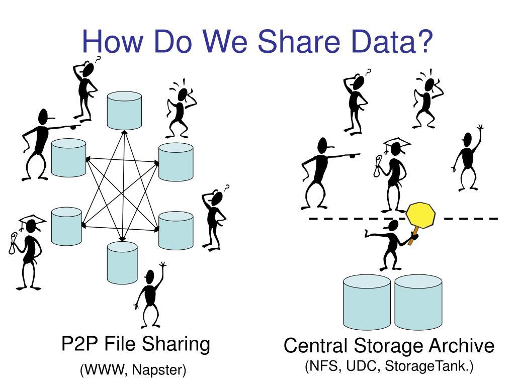 How Do We Share Data?