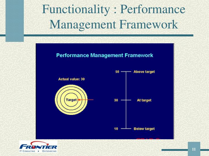 Functionality : Performance Management Framework