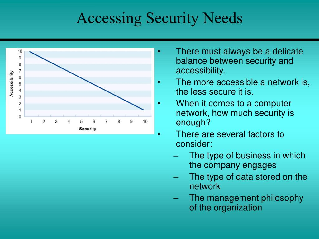 Accessing Security Needs