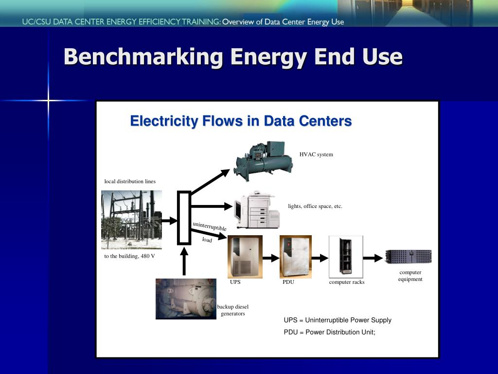 Benchmarking Energy End Use