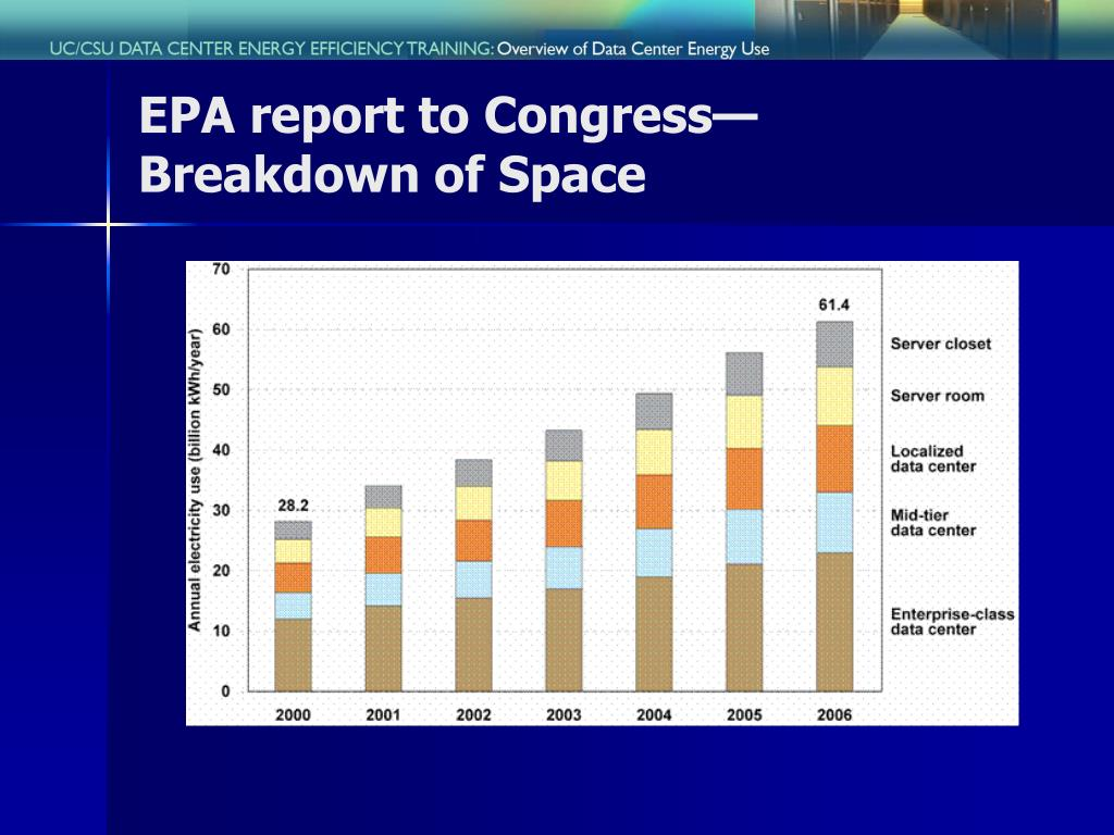 EPA report to Congress—