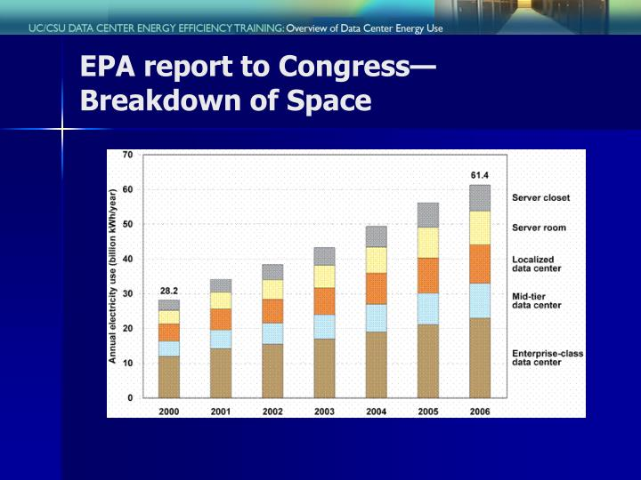 Epa report to congress breakdown of space