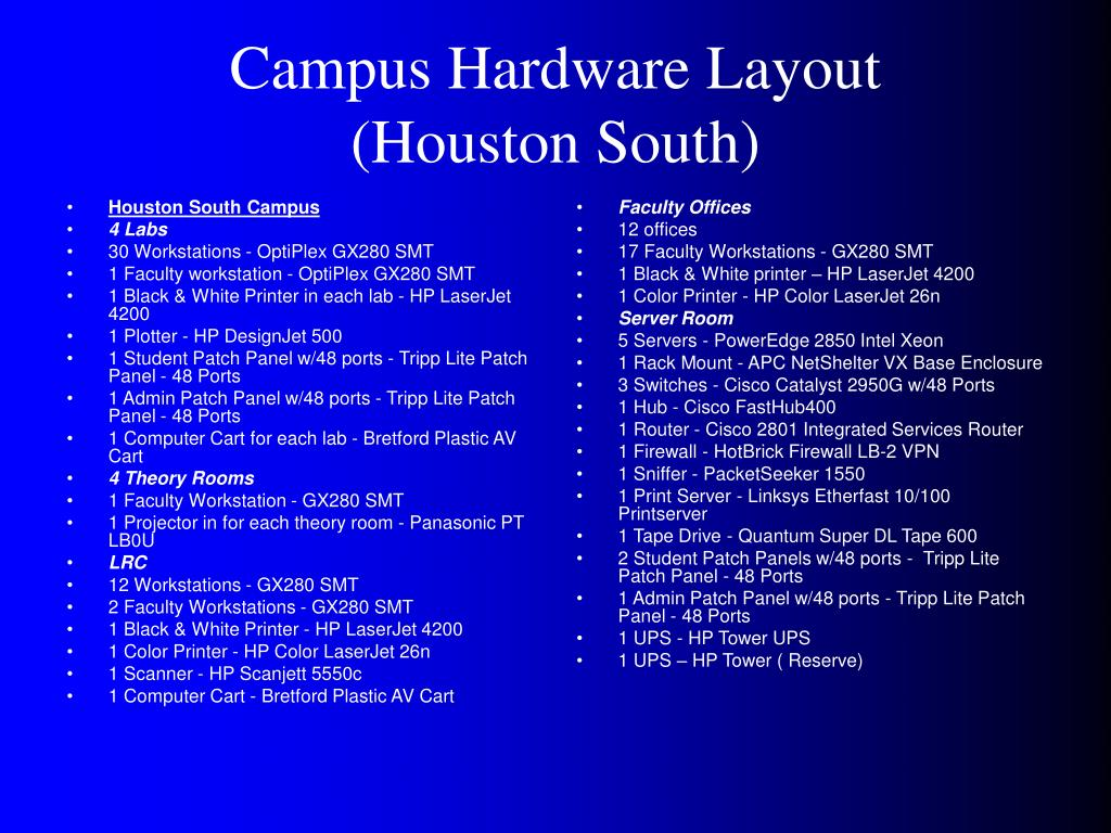 Houston South Campus