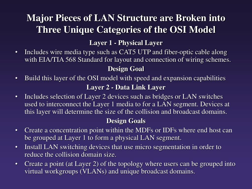 Major Pieces of LAN Structure are Broken into Three Unique Categories of the OSI Model