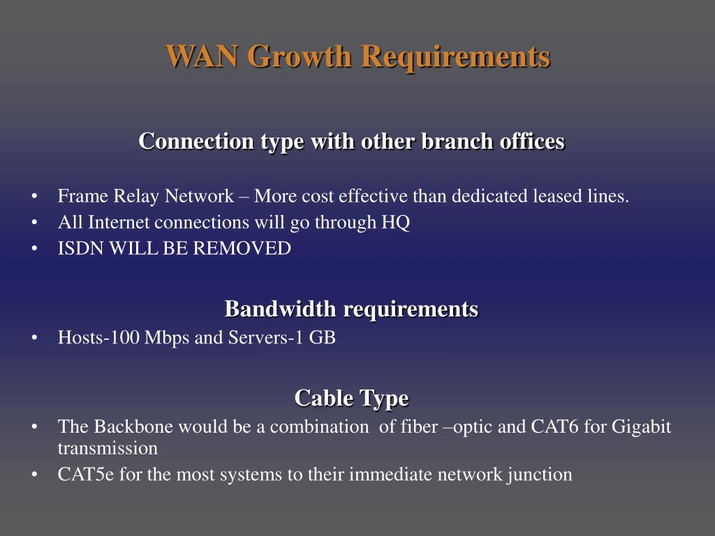 WAN Growth Requirements
