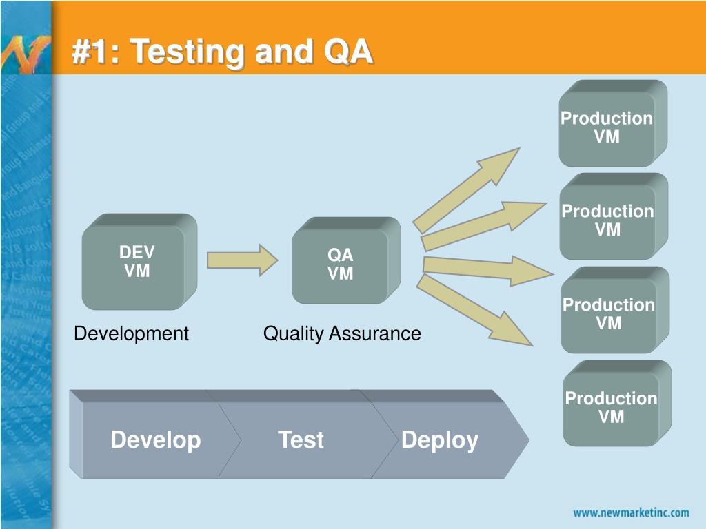 #1: Testing and QA
