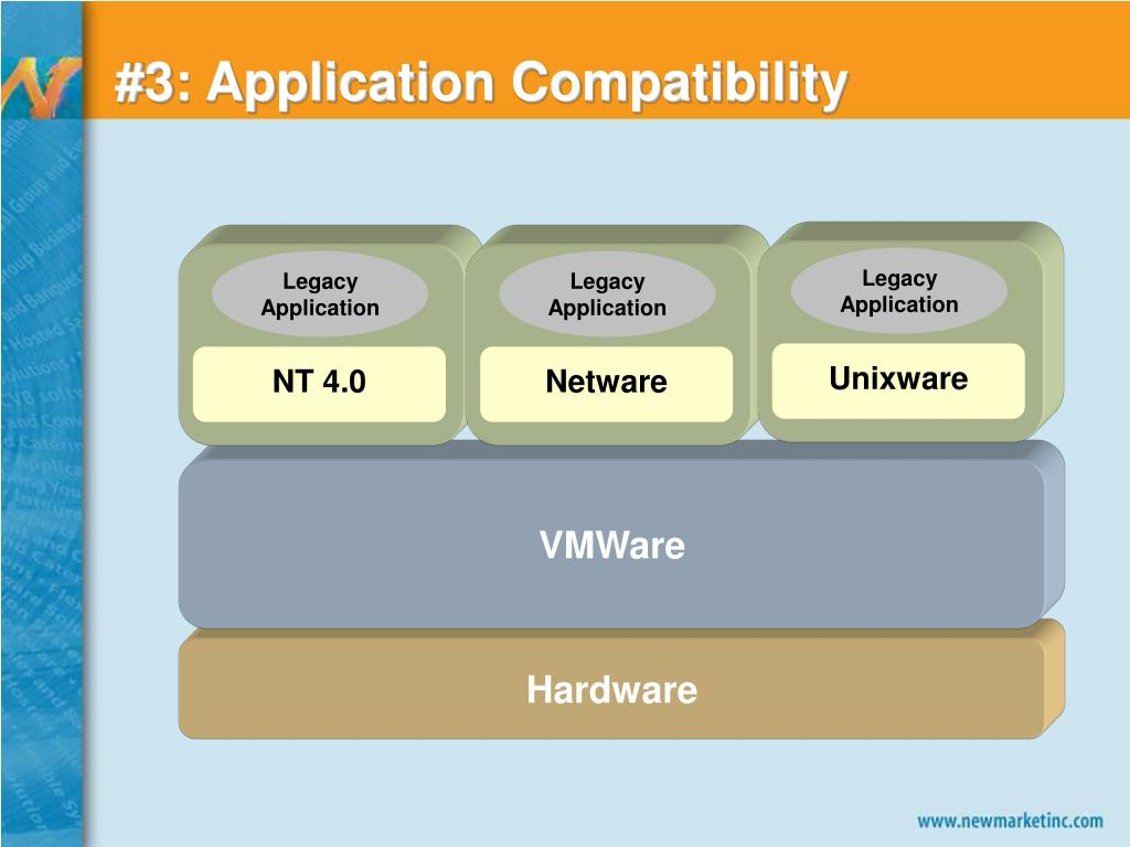 #3: Application Compatibility