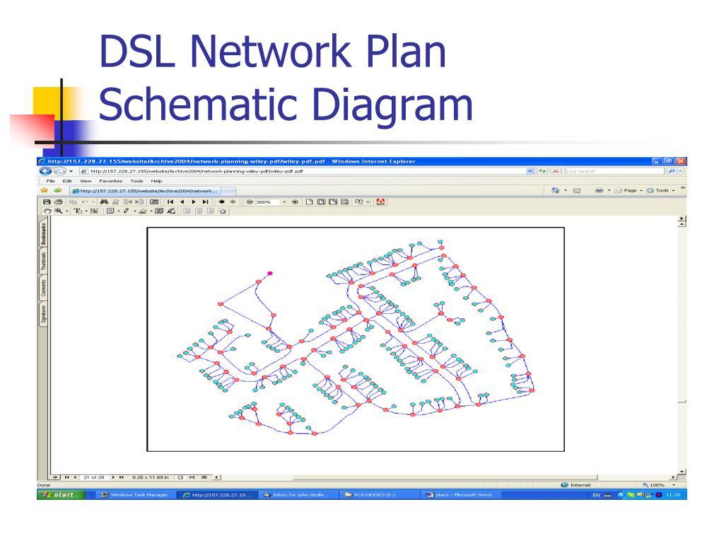 DSL Network Plan
