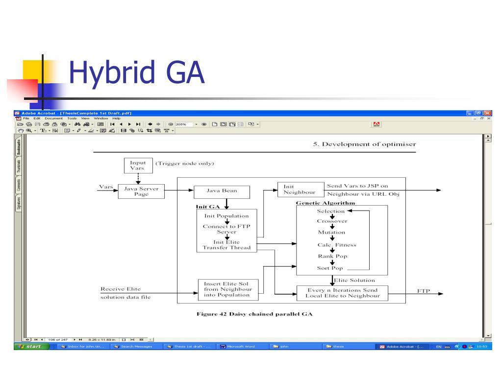 Hybrid GA