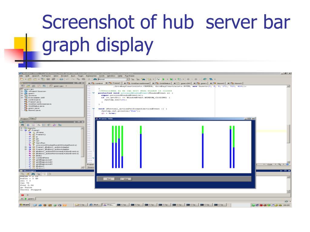 Screenshot of hub  server bar  graph display